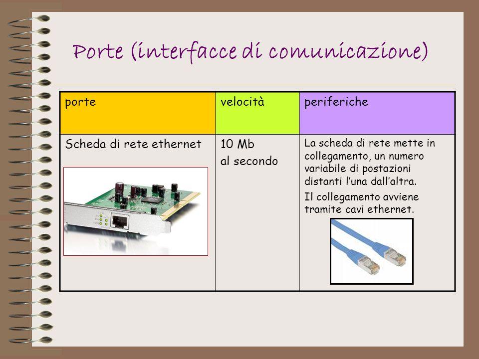 Porte (interfacce di comunicazione) portevelocitàperiferiche Scheda di rete ethernet10 Mb al secondo La scheda di rete mette in collegamento, un numer