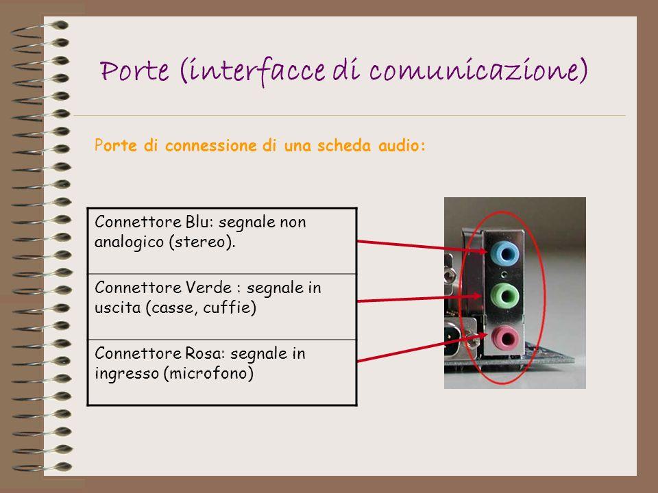 Porte (interfacce di comunicazione) Porte di connessione di una scheda audio: Connettore Blu: segnale non analogico (stereo). Connettore Verde : segna