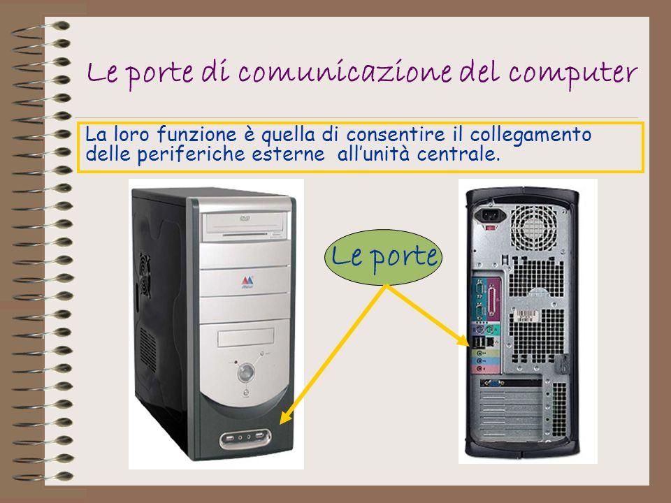 Le porte di comunicazione del computer Le porte