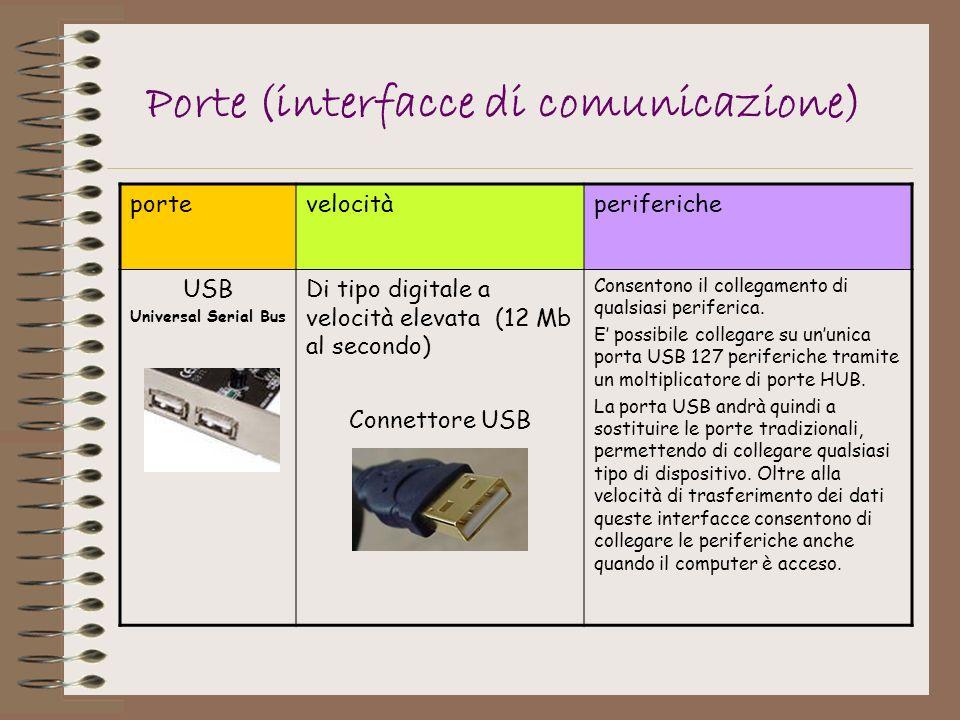 Porte (interfacce di comunicazione) portevelocitàperiferiche USB Universal Serial Bus Di tipo digitale a velocità elevata (12 Mb al secondo) Consenton