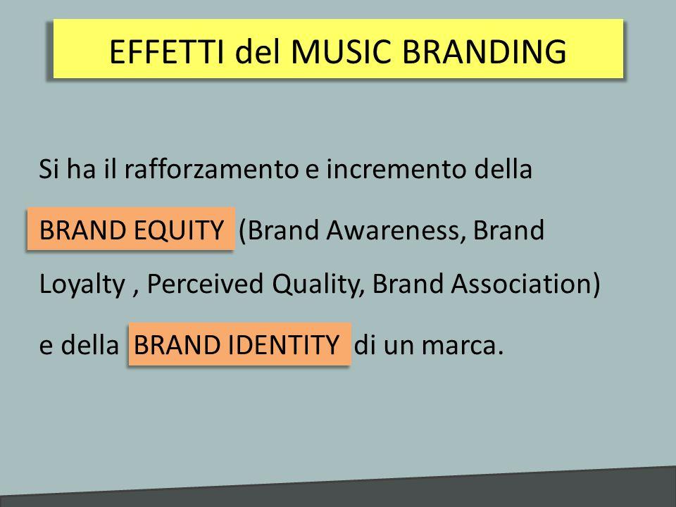 INTREGRAZIONE TRA BRAND E MUSICA Tra marca e musica possono esistere diversi livelli di interazione:
