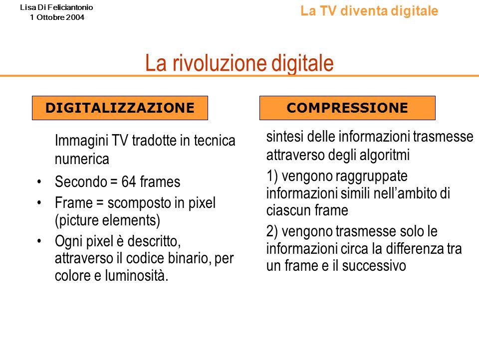 Lisa Di Feliciantonio 1 Ottobre 2004 La rivoluzione digitale Immagini TV tradotte in tecnica numerica Secondo = 64 frames Frame = scomposto in pixel (
