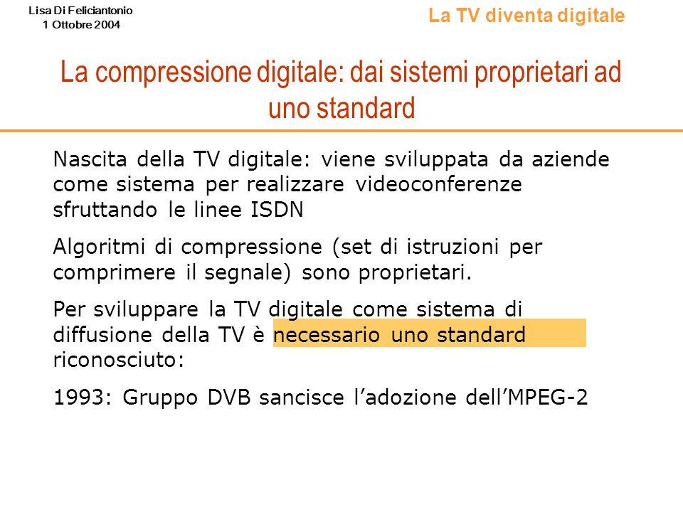 Lisa Di Feliciantonio 1 Ottobre 2004 La compressione digitale: dai sistemi proprietari ad uno standard La TV diventa digitale Nascita della TV digital