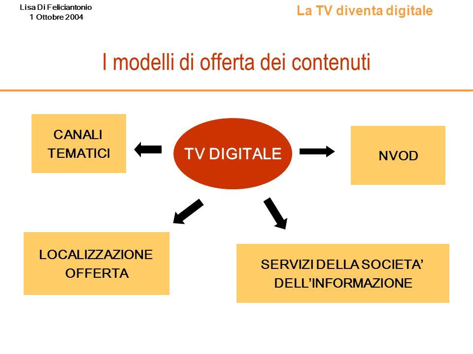 Lisa Di Feliciantonio 1 Ottobre 2004 I modelli di offerta dei contenuti La TV diventa digitale TV DIGITALE CANALI TEMATICI LOCALIZZAZIONE OFFERTA NVOD