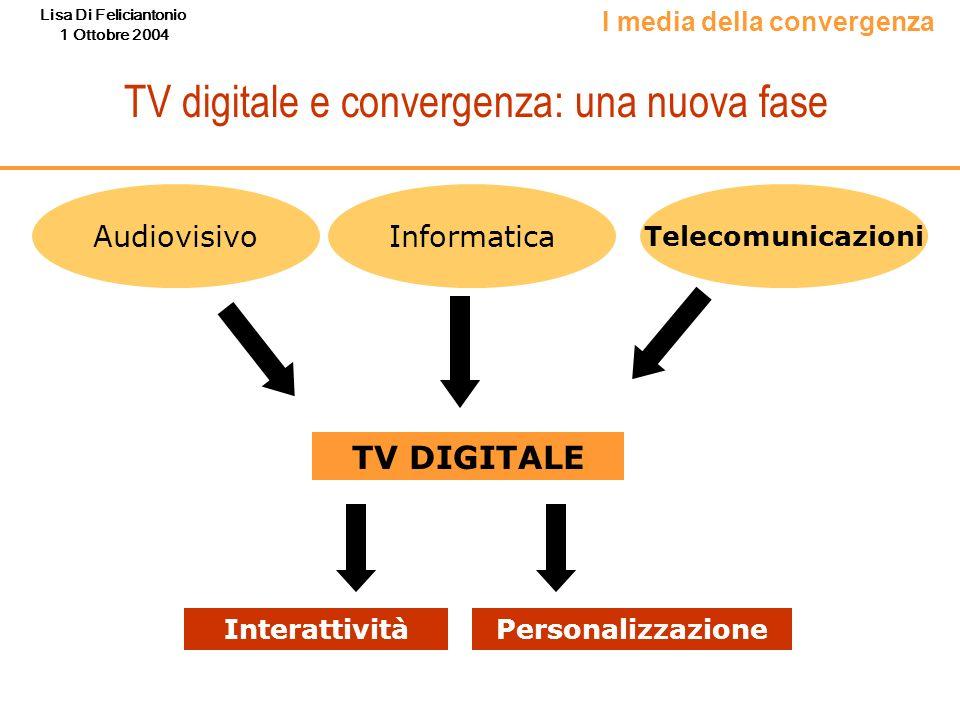 Lisa Di Feliciantonio 1 Ottobre 2004 TV digitale e convergenza: una nuova fase Audiovisivo Telecomunicazioni Informatica TV DIGITALE InterattivitàPers