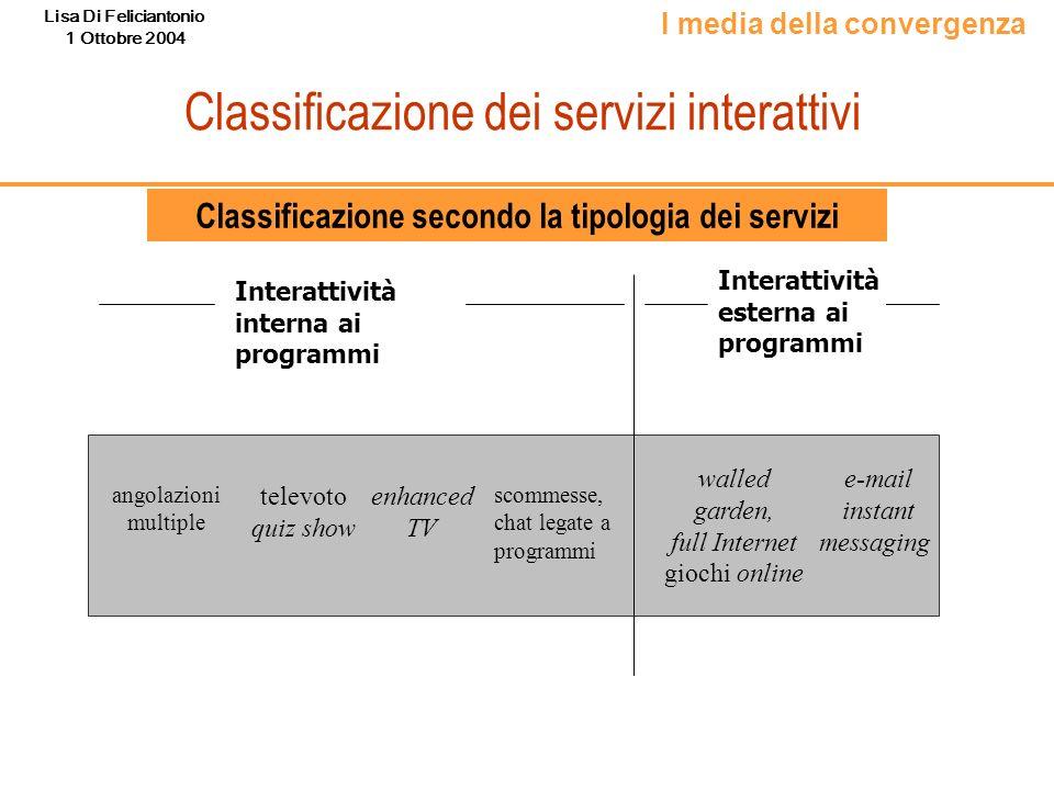 Lisa Di Feliciantonio 1 Ottobre 2004 Classificazione dei servizi interattivi angolazioni multiple televoto quiz show Interattività interna ai programm