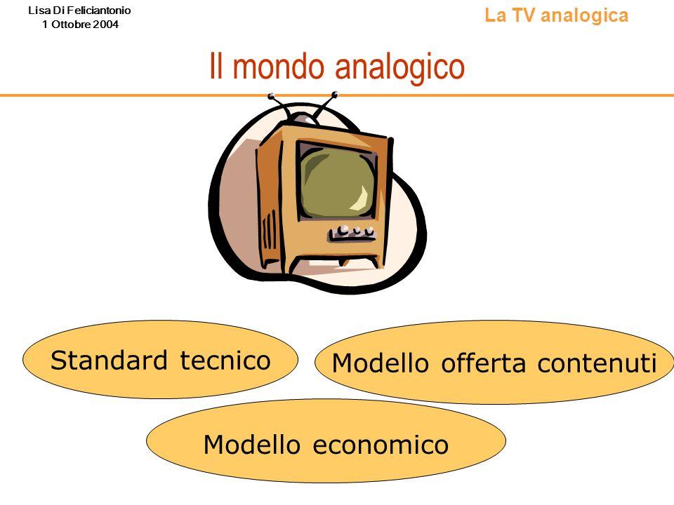 Lisa Di Feliciantonio 1 Ottobre 2004 Modello economico della TV analogica Emittente controlla lintera filiera del valore: La TV analogica creazione dei contenuti composizione dei palinsesti distribuzione del segnale