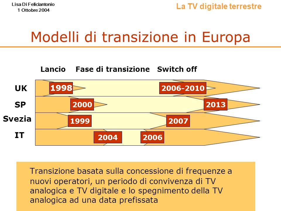 Lisa Di Feliciantonio 1 Ottobre 2004 Lancio Fase di transizione Switch off 20002013 2006-2010 1998 UK IT Svezia SP 20042006 19992007 Modelli di transi