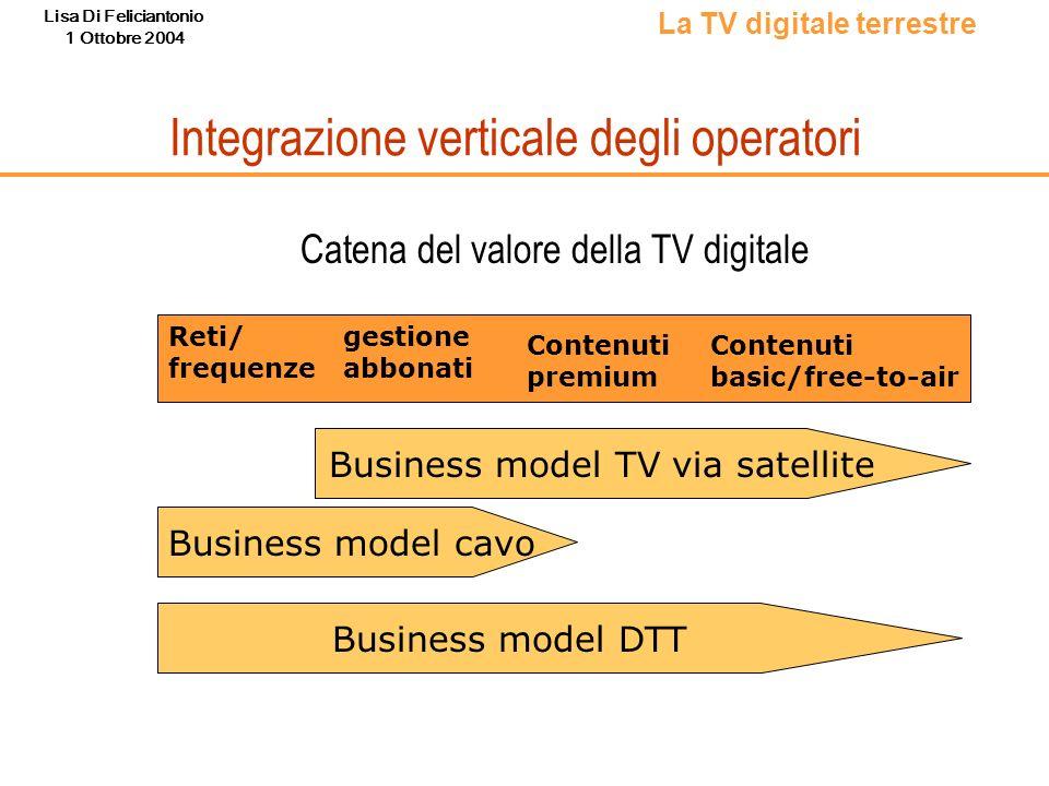 Lisa Di Feliciantonio 1 Ottobre 2004 Integrazione verticale degli operatori Reti/ frequenze gestione abbonati Catena del valore della TV digitale Cont