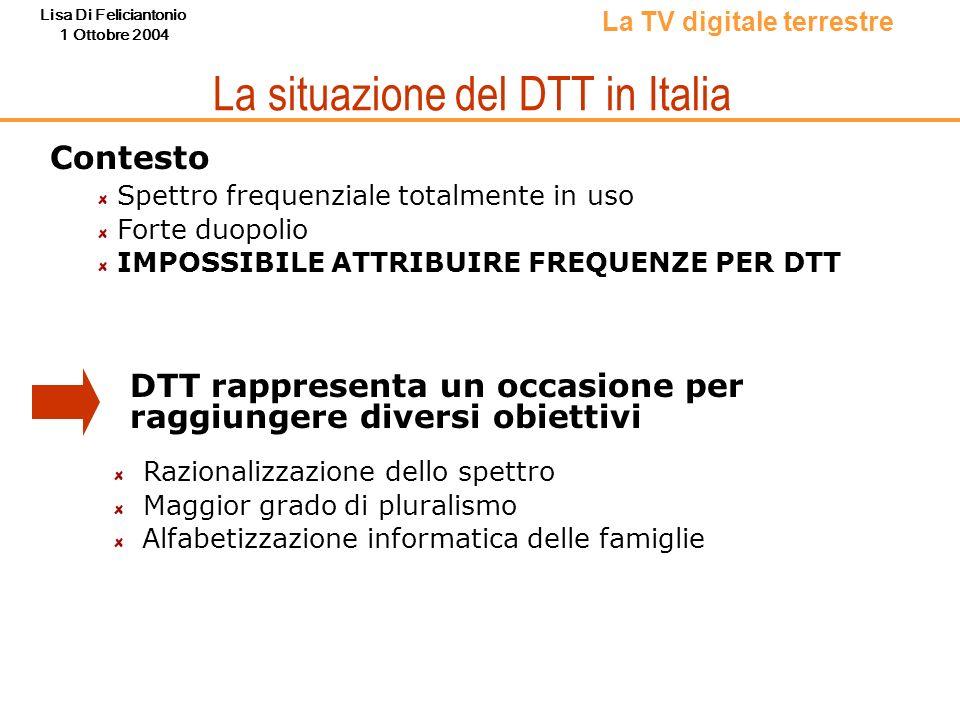 Lisa Di Feliciantonio 1 Ottobre 2004 La situazione del DTT in Italia La TV digitale terrestre Contesto Spettro frequenziale totalmente in uso Forte du