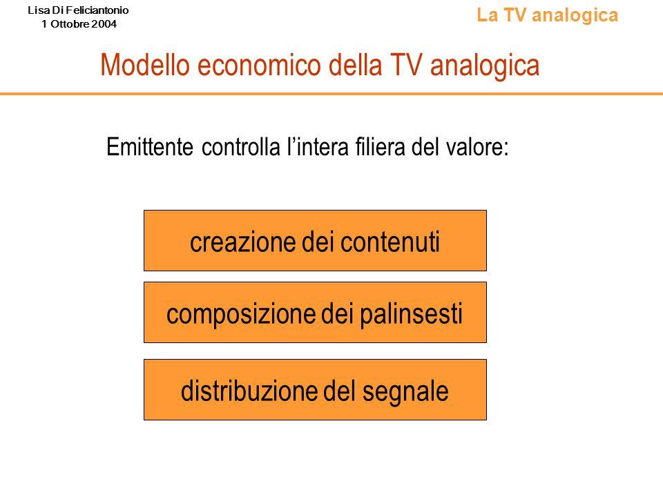 Lisa Di Feliciantonio 1 Ottobre 2004 Modello economico della TV analogica Emittente controlla lintera filiera del valore: La TV analogica creazione de
