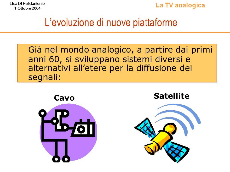 Lisa Di Feliciantonio 1 Ottobre 2004 Levoluzione di nuove piattaforme Già nel mondo analogico, a partire dai primi anni 60, si sviluppano sistemi dive