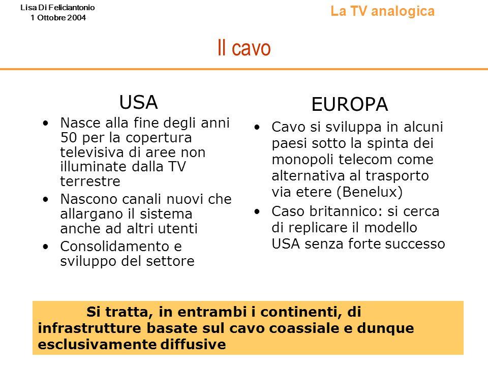 Lisa Di Feliciantonio 1 Ottobre 2004 I modelli di offerta dei contenuti La TV diventa digitale TV DIGITALE CANALI TEMATICI LOCALIZZAZIONE OFFERTA NVOD SERVIZI DELLA SOCIETA DELLINFORMAZIONE