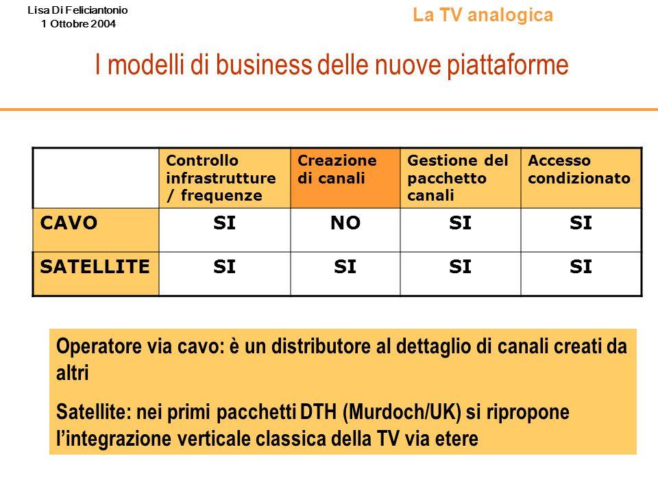 Lisa Di Feliciantonio 1 Ottobre 2004 I modelli di business delle nuove piattaforme Controllo infrastrutture / frequenze Creazione di canali Gestione d