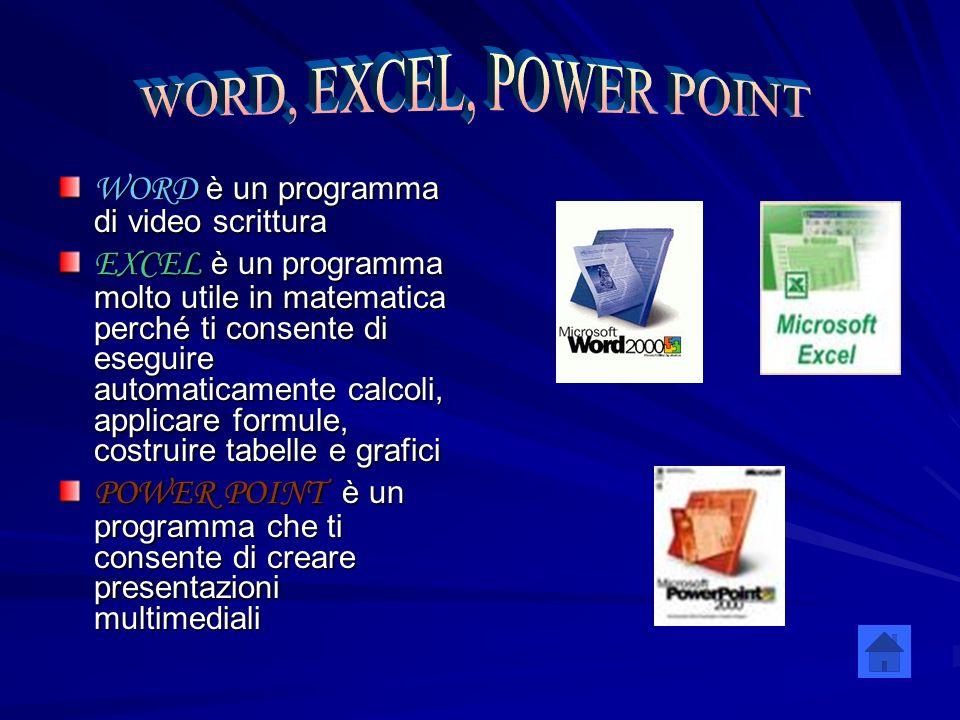 WORD è un programma di video scrittura EXCEL è un programma molto utile in matematica perché ti consente di eseguire automaticamente calcoli, applicar
