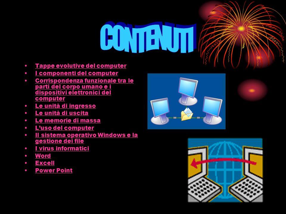 Tappe evolutive del computer I componenti del computer Corrispondenza funzionale tra le parti del corpo umano e i dispositivi elettronici del computer
