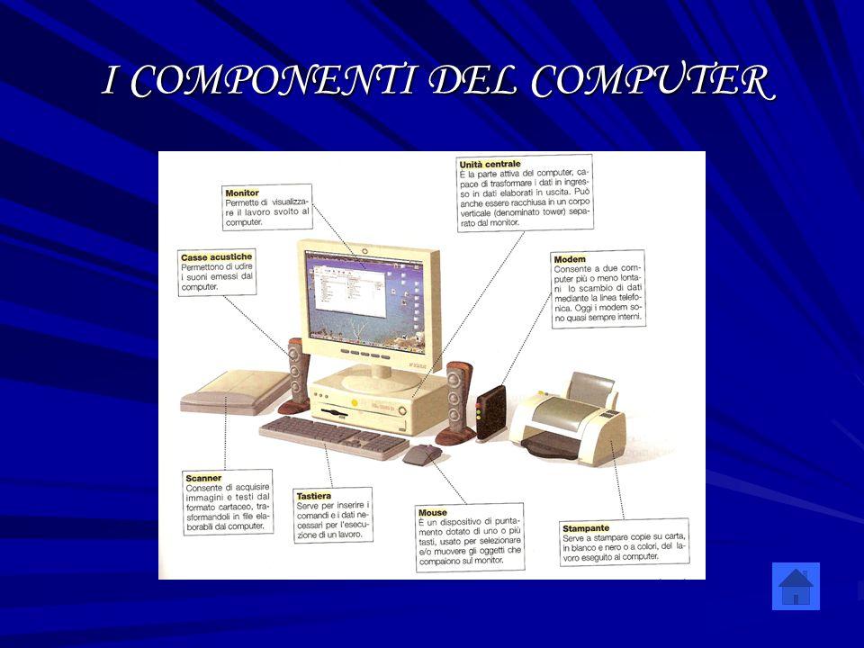 I COMPONENTI DEL COMPUTER
