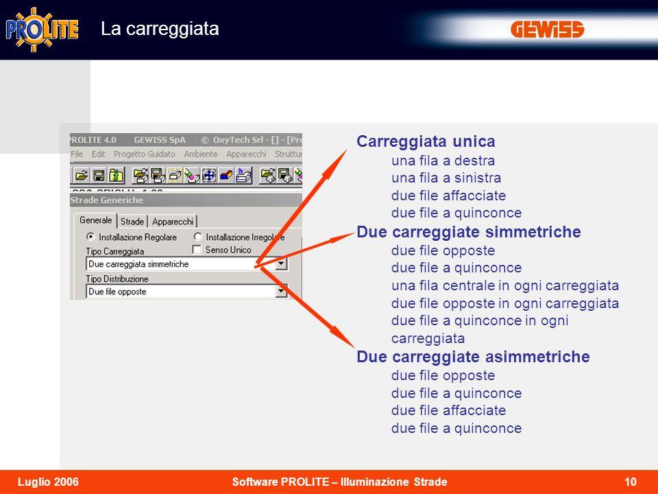 10Software PROLITE – Illuminazione StradeLuglio 2006 La carreggiata Carreggiata unica una fila a destra una fila a sinistra due file affacciate due fi