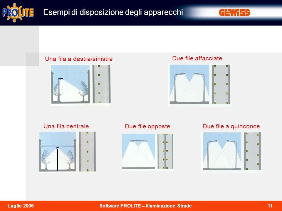 11Software PROLITE – Illuminazione StradeLuglio 2006 Esempi di disposizione degli apparecchi Una fila a destra/sinistra Una fila centrale Due file opp