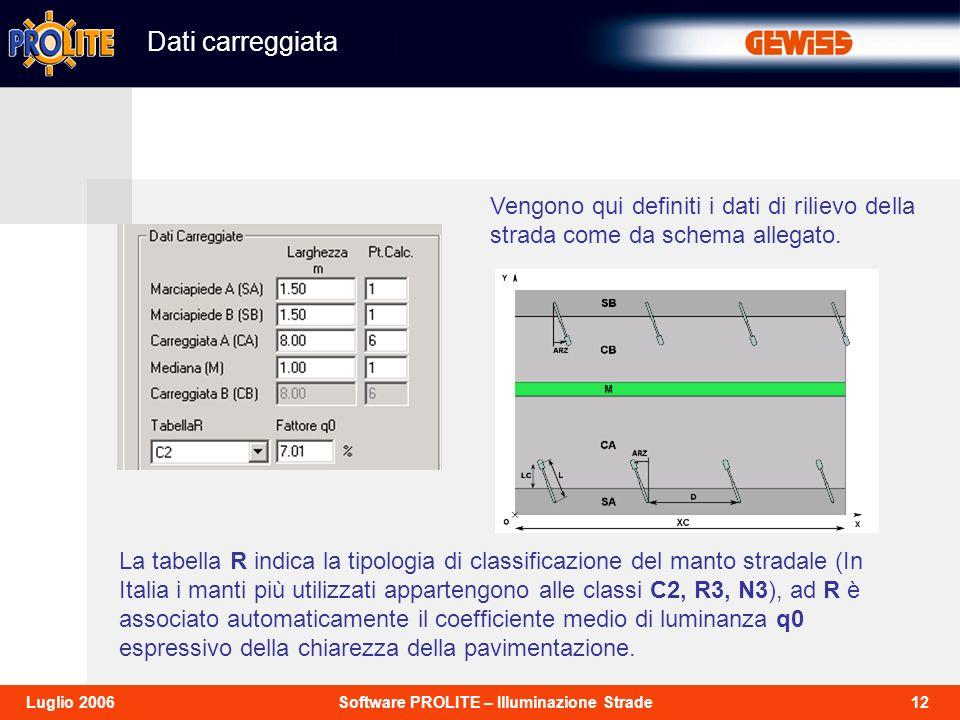 12Software PROLITE – Illuminazione StradeLuglio 2006 Dati carreggiata Vengono qui definiti i dati di rilievo della strada come da schema allegato. La