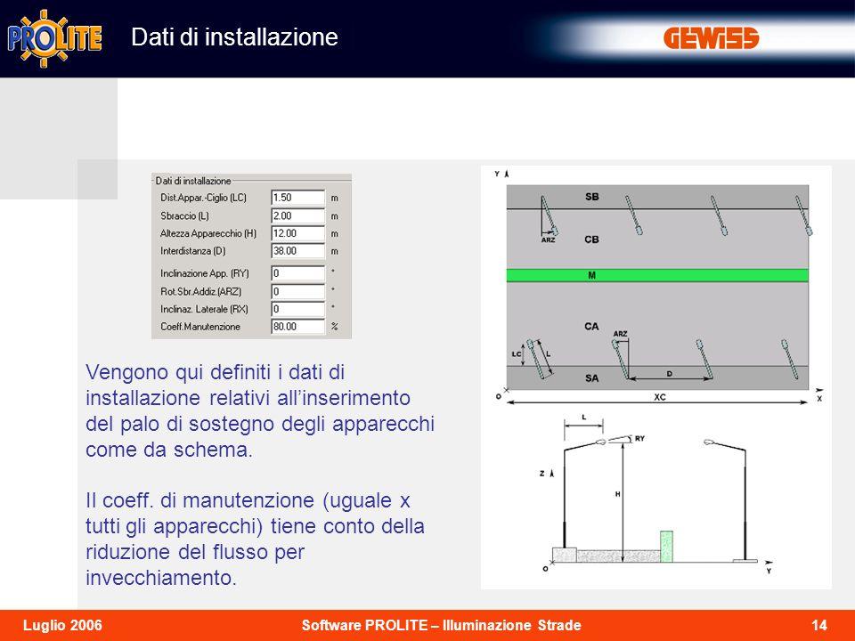 14Software PROLITE – Illuminazione StradeLuglio 2006 Dati di installazione Vengono qui definiti i dati di installazione relativi allinserimento del pa