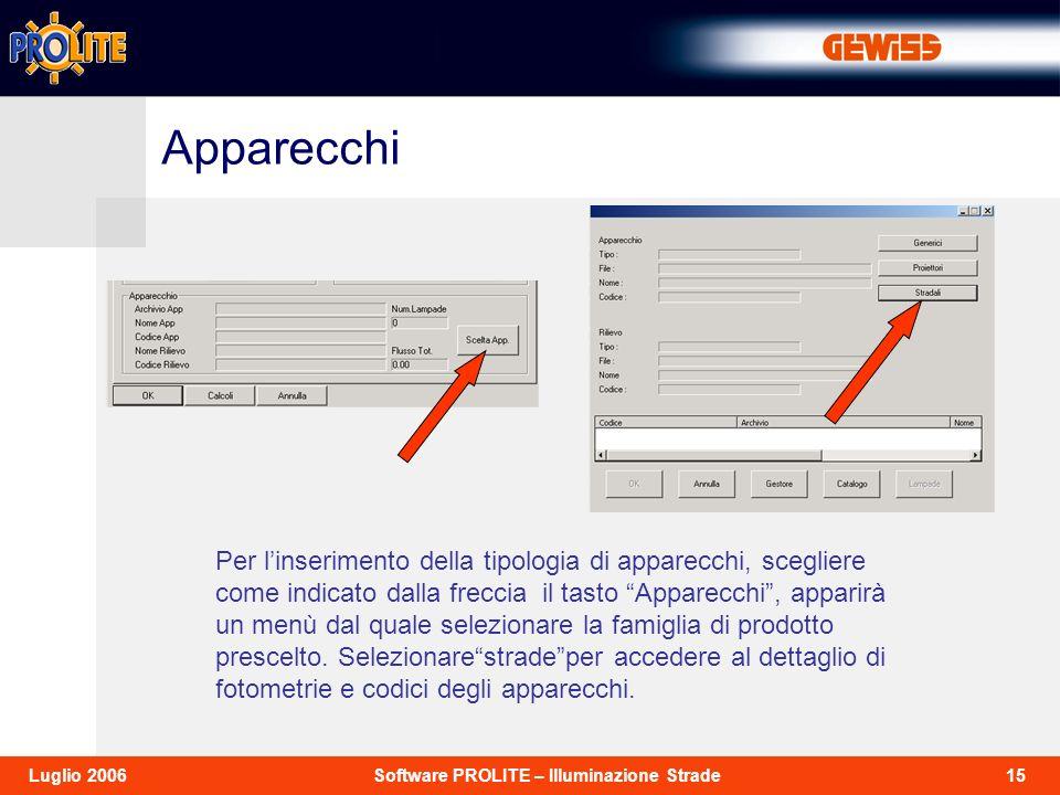 15Software PROLITE – Illuminazione StradeLuglio 2006 Per linserimento della tipologia di apparecchi, scegliere come indicato dalla freccia il tasto Ap