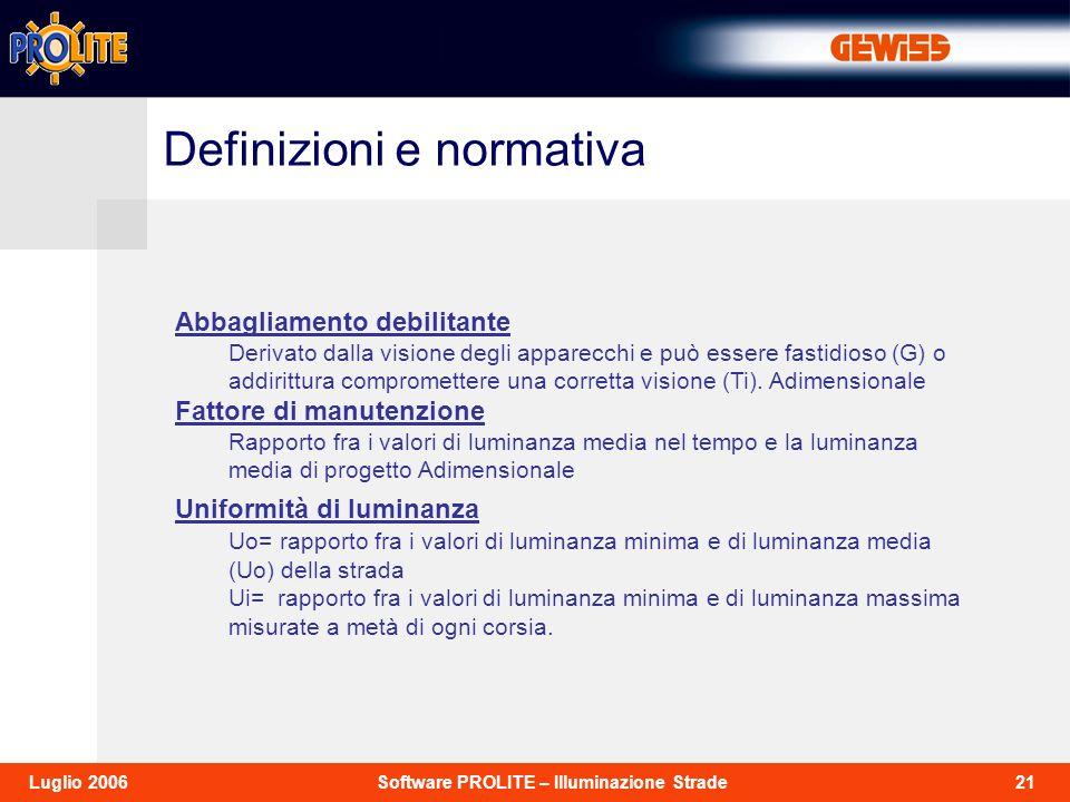 21Software PROLITE – Illuminazione StradeLuglio 2006 Abbagliamento debilitante Derivato dalla visione degli apparecchi e può essere fastidioso (G) o a