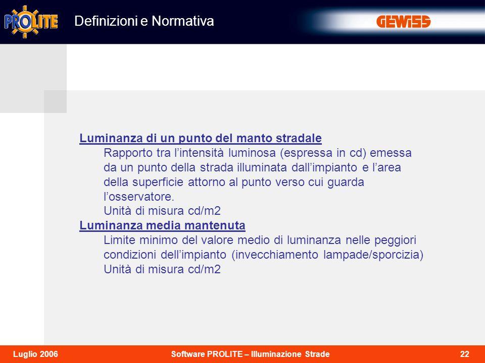 22Software PROLITE – Illuminazione StradeLuglio 2006 Luminanza di un punto del manto stradale Rapporto tra lintensità luminosa (espressa in cd) emessa