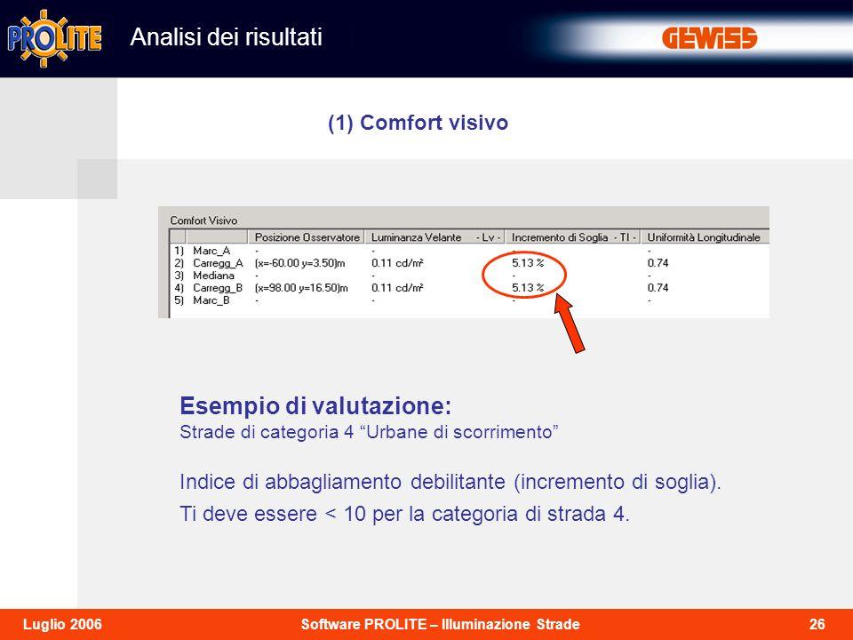 26Software PROLITE – Illuminazione StradeLuglio 2006 Analisi dei risultati Esempio di valutazione: Strade di categoria 4 Urbane di scorrimento Indice
