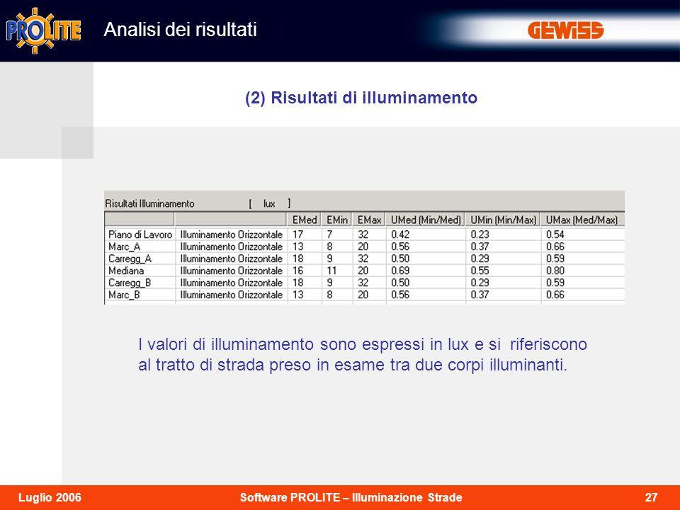 27Software PROLITE – Illuminazione StradeLuglio 2006 (2) Risultati di illuminamento I valori di illuminamento sono espressi in lux e si riferiscono al