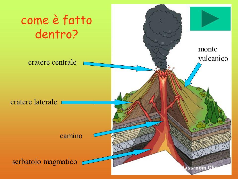 come è fatto dentro? serbatoio magmatico camino cratere laterale cratere centrale monte vulcanico