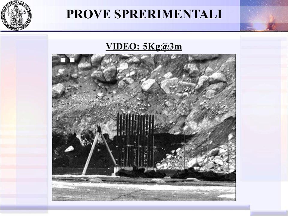 PROVE SPRERIMENTALI VIDEO: 5Kg@0,5m