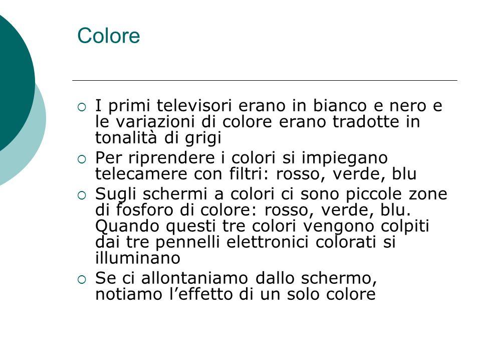 Teoria dei colori 100% 50% 0% Bianco 100% 50% 0% Giallo 100% 50% 0% Magenta 100% 50% 0% Grigio 100% 50% 0% Arancio 100% 50% 0% Rosso bluastro 100% 50% 0% Verde pallido 100% 50% 0% Ciano