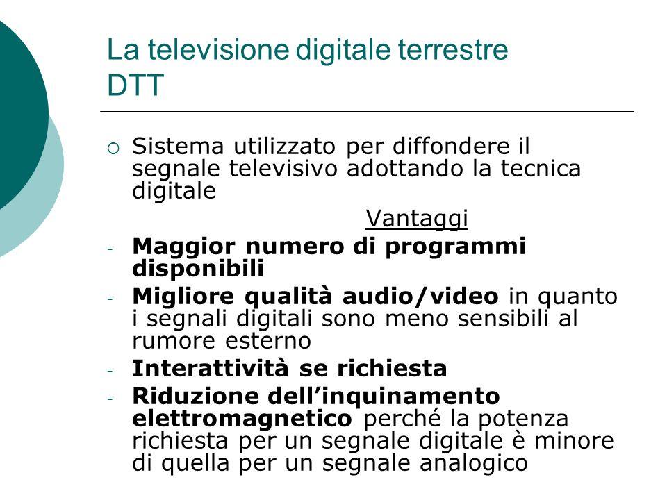 Switch off È la fase di passaggio dalla TV analogica alla digitale Il passaggio totale è previsto per il 2012 La prima fase è avvenuta nel 2008 con la Sardegna