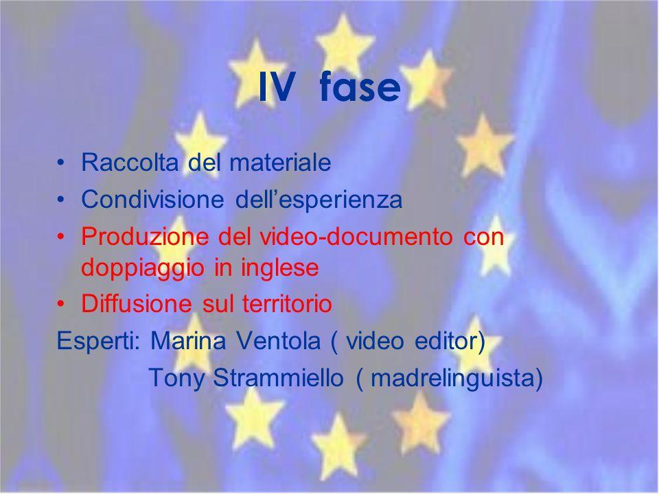 IV fase Raccolta del materiale Condivisione dellesperienza Produzione del video-documento con doppiaggio in inglese Diffusione sul territorio Esperti: Marina Ventola ( video editor) Tony Strammiello ( madrelinguista)