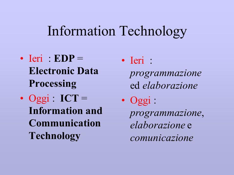 Information Technology Ieri : EDP = Electronic Data Processing Oggi : ICT = Information and Communication Technology Ieri : programmazione ed elaborazione Oggi : programmazione, elaborazione e comunicazione