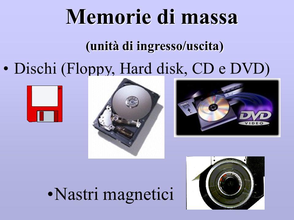 Unità di uscita Video Stampante Plotter Casse acustiche Altoparlante interno Cuffie