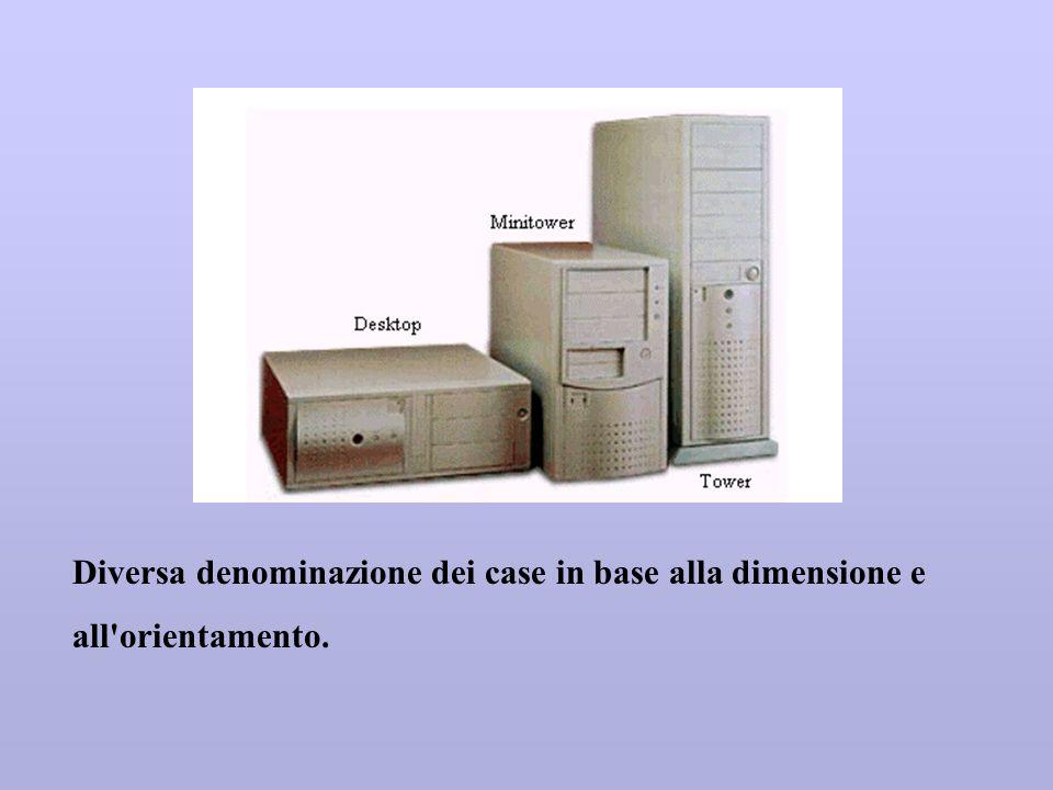 Memoria centrale Memoria volatile (RAM - Random Access Memory) contiene dati e programmi Memoria permanente (ROM) Read Only Memory
