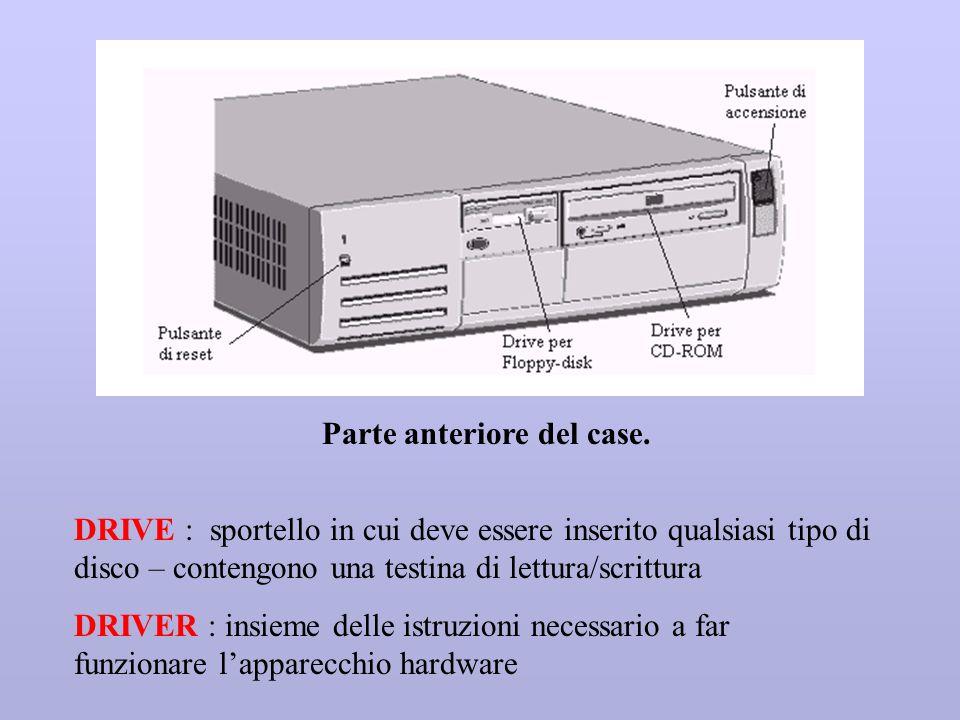 I vari tipi di porte per i dispositivi di input/output.