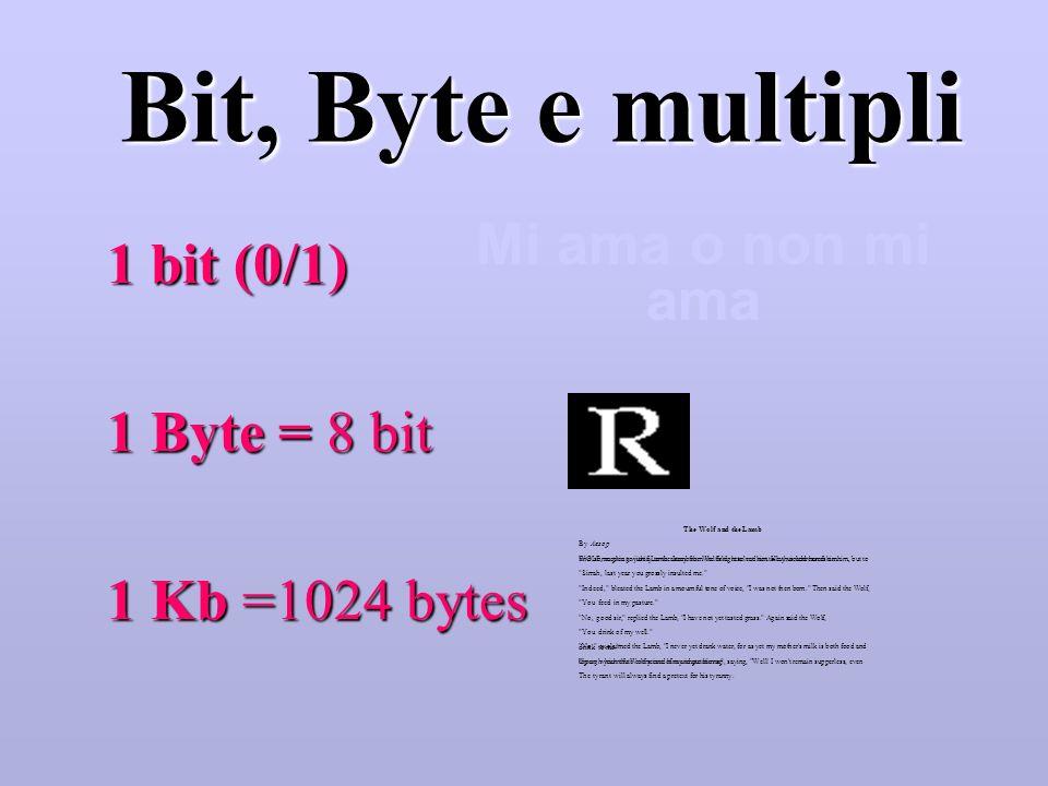 Bit, Byte e multipli Bit = Binary digit (0-1) Byte = 8 bit Kilobyte = 1024 byte (Kb) Megabyte = 1024 Kb (Mb) Gigabyte = 1024 Mb (Gb) Terabyte = 1024 G
