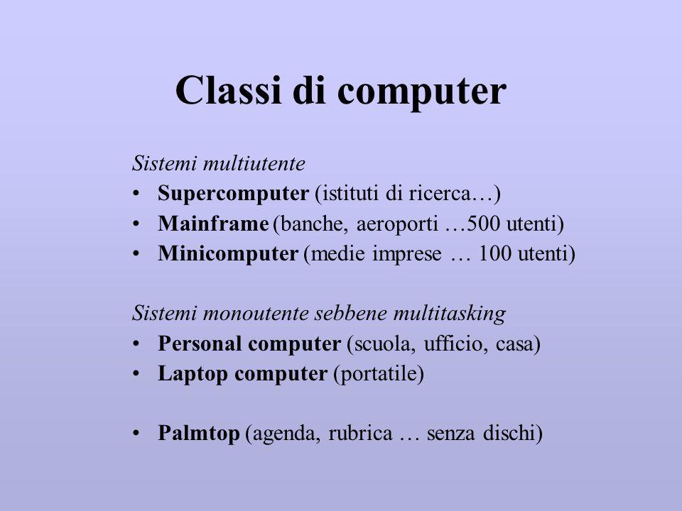 Classi di computer Sistemi multiutente Supercomputer (istituti di ricerca…) Mainframe (banche, aeroporti …500 utenti) Minicomputer (medie imprese … 100 utenti) Sistemi monoutente sebbene multitasking Personal computer (scuola, ufficio, casa) Laptop computer (portatile) Palmtop (agenda, rubrica … senza dischi)
