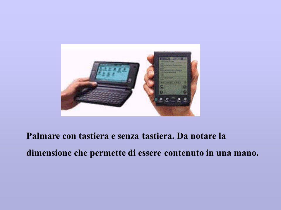 GUI (Graphic User Interface GUI (Graphic User Interface) Linterfaccia grafica che permette di comunicare con il computer mediante lutilizzo di oggetti rappresentati con immagini come icone, finestre, pulsanti, ecc.
