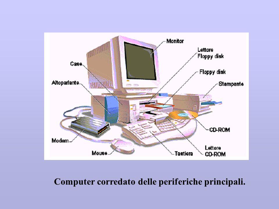 Produzione del software Studio della fattibilità - vengono esposti da parte dellutente tutti i requisiti che dovranno essere soddisfatti e tutte le operazioni che dovranno essere svolte dal programma.