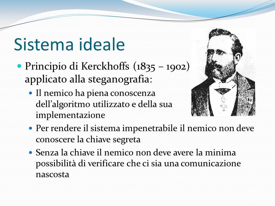 Sistema ideale Principio di Kerckhoffs (1835 – 1902) applicato alla steganografia: Il nemico ha piena conoscenza dellalgoritmo utilizzato e della sua