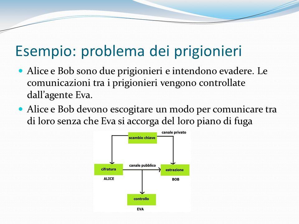 Esempio: problema dei prigionieri Alice e Bob sono due prigionieri e intendono evadere. Le comunicazioni tra i prigionieri vengono controllate dallage