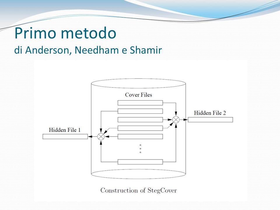 Primo metodo di Anderson, Needham e Shamir