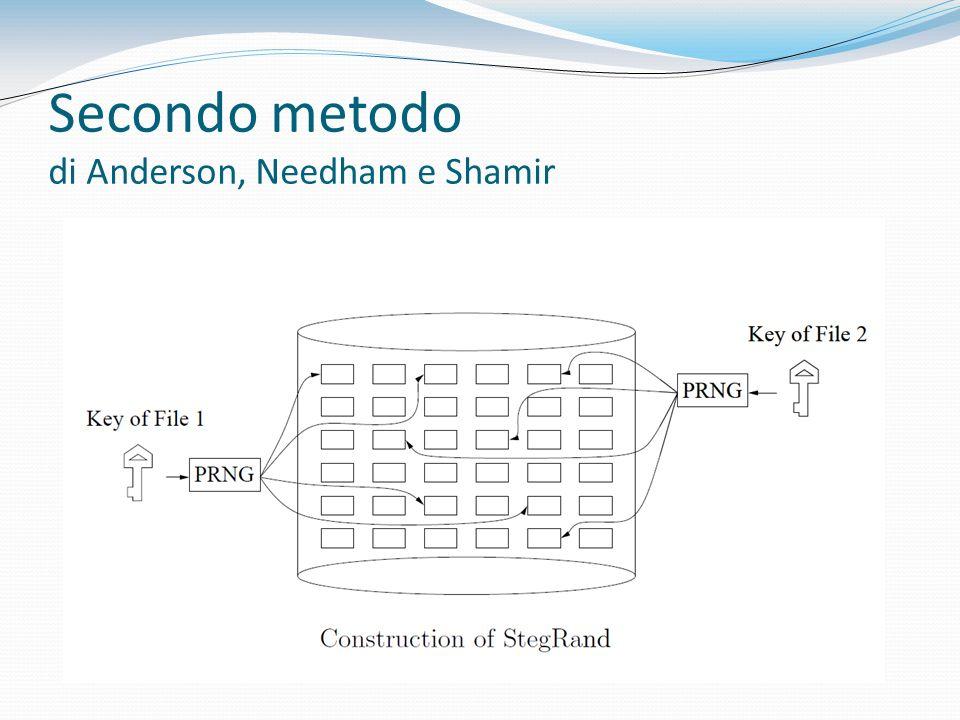 Secondo metodo di Anderson, Needham e Shamir