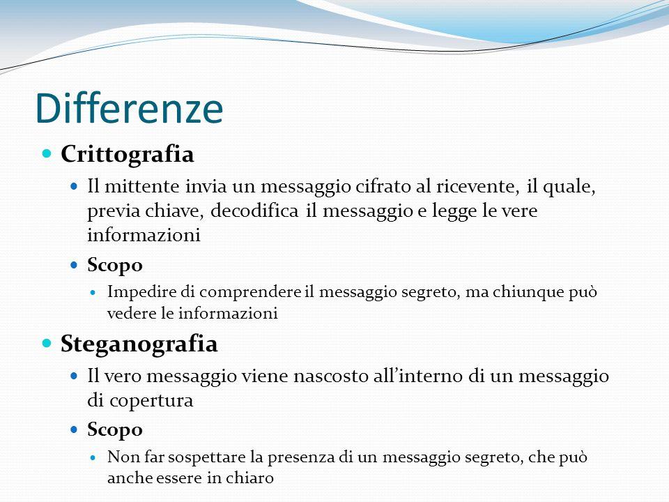 Differenze Crittografia Il mittente invia un messaggio cifrato al ricevente, il quale, previa chiave, decodifica il messaggio e legge le vere informaz