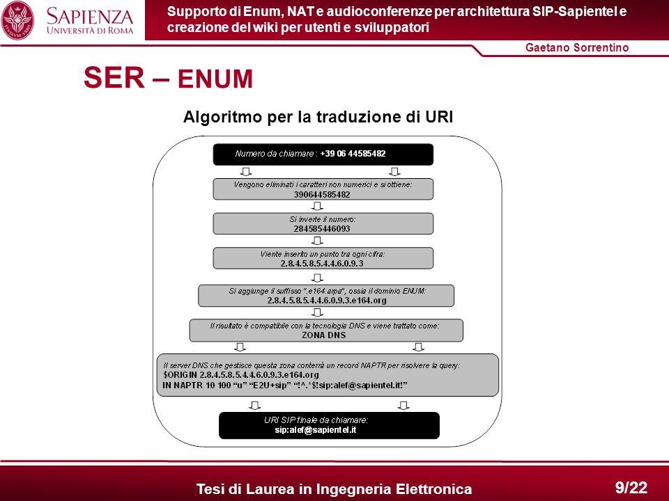 9/22 Gaetano Sorrentino Supporto di Enum, NAT e audioconferenze per architettura SIP-Sapientel e creazione del wiki per utenti e sviluppatori Tesi di