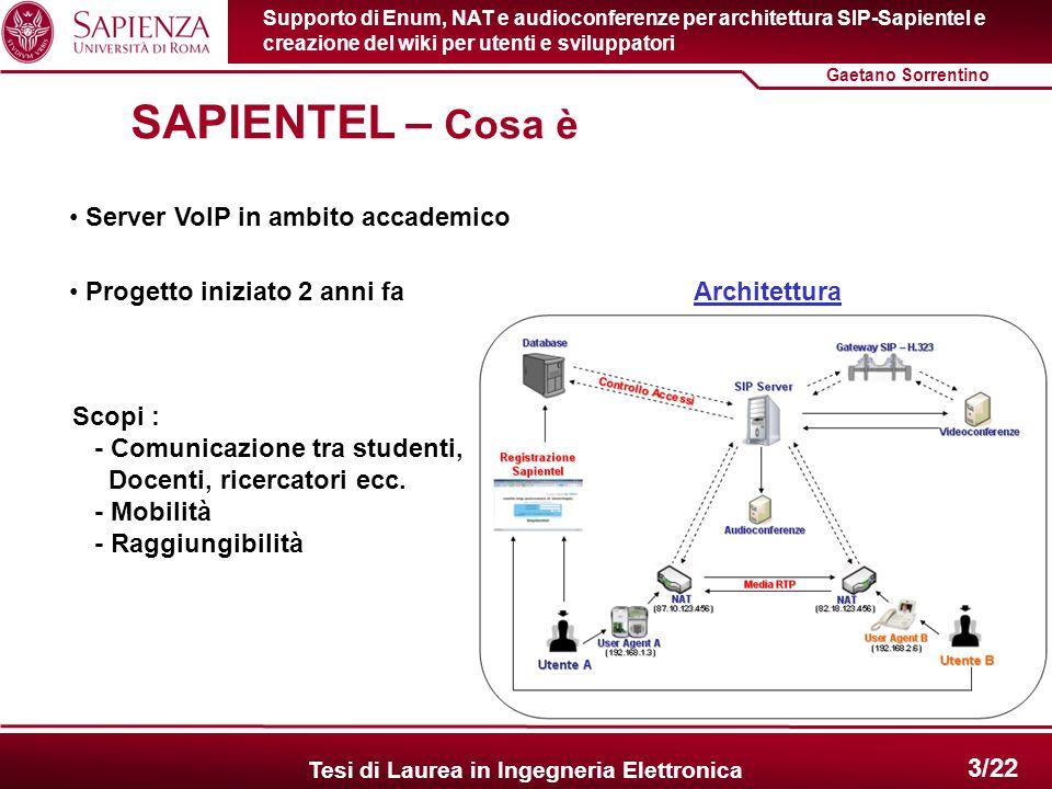 3/22 Gaetano Sorrentino Supporto di Enum, NAT e audioconferenze per architettura SIP-Sapientel e creazione del wiki per utenti e sviluppatori Tesi di